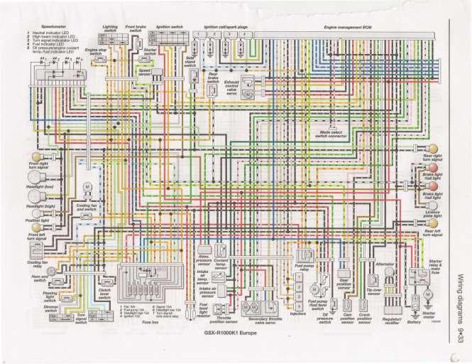 Extraordinary Suzuki Gsxr 750 Wiring Diagram Contemporary - Best ...