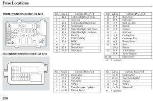2008 Jeep Fuse Box 2008 Free Printable Wiring Diagrams