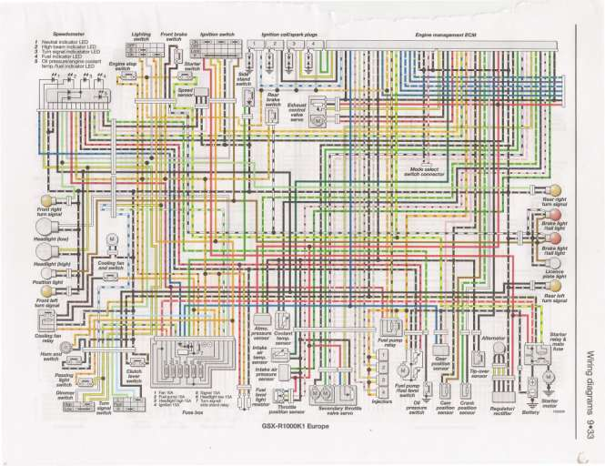 2007 yamaha r1 wiring diagram 2007 image wiring 2004 hayabusa wiring diagram wiring diagram on 2007 yamaha r1 wiring diagram