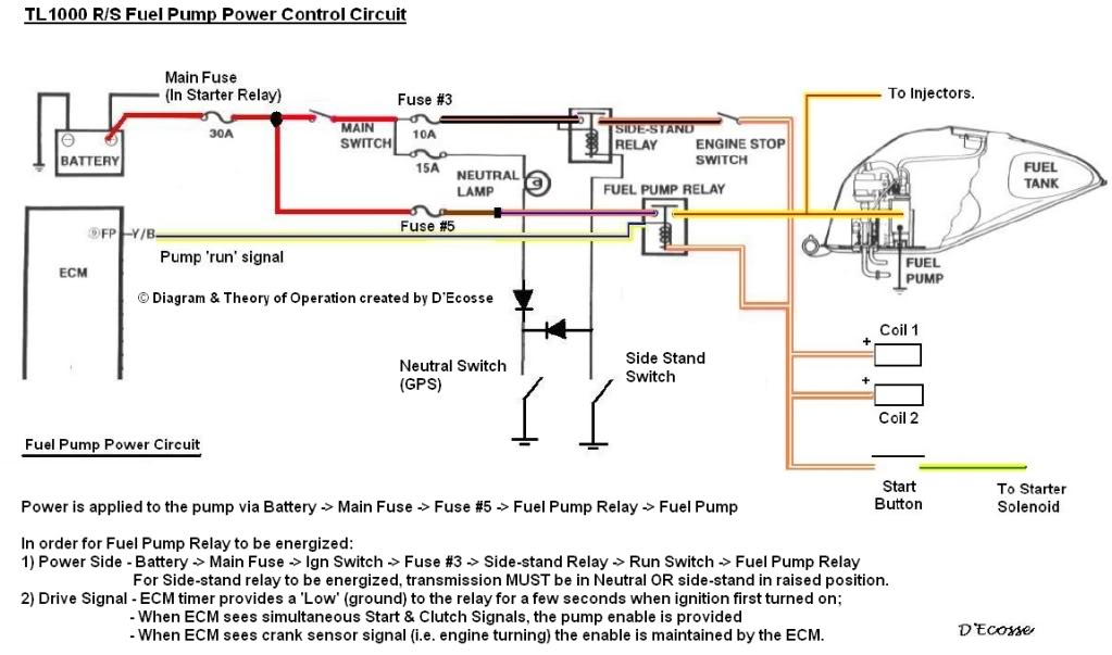 Yamaha Grizzly Ignition Switch Wiring Diagram. Yamaha R1 ... on