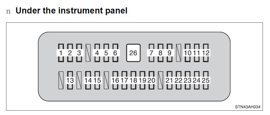 international 4700 fuse panel diagram uKTgKRv?resize\\\=665%2C285 2001 international 4700 fuse box diagram 2001 chevy malibu fuse Ford Fuse Box Diagram at gsmx.co