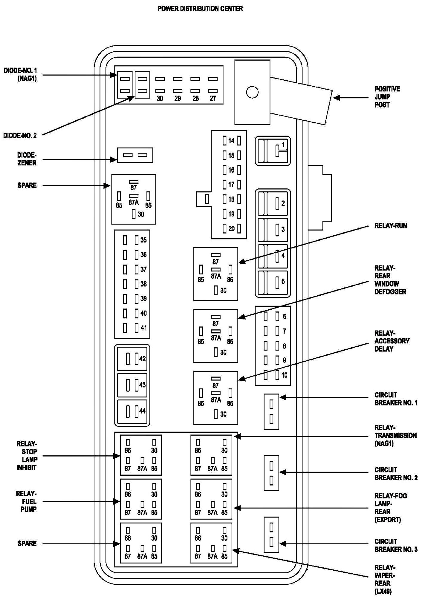 2007 Dodge Magnum Interior Fuse Box Diagram