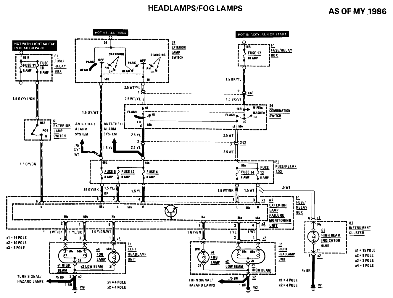 Mercedes Benz Sprinter Wiring Diagram