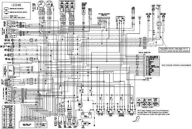 polaris sportsman 500 wiring diagram ohMGYsb?resize=614%2C413&ssl=1 1998 polaris sportsman 500 4x4 wiring diagram wiring diagram sakai wiring diagram sw990 at suagrazia.org