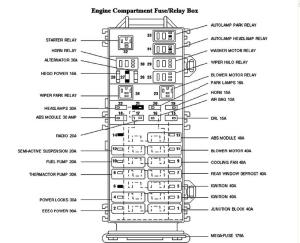 1999 4runner Fuse Diagram   Online Wiring Diagram