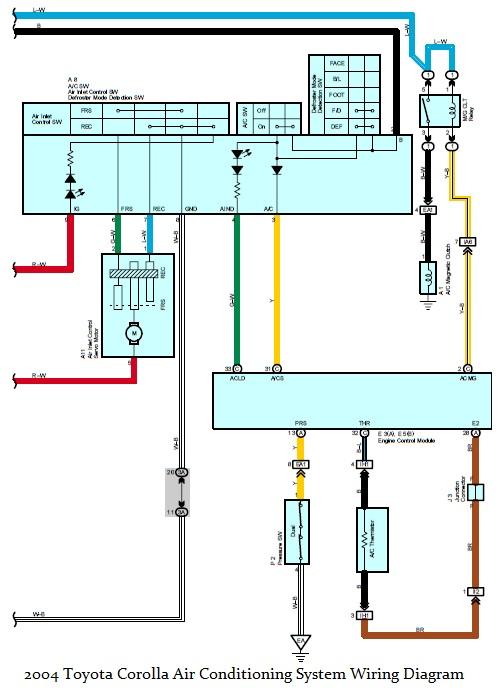 toyota corolla 2003 air conditioner wiring diagram  center