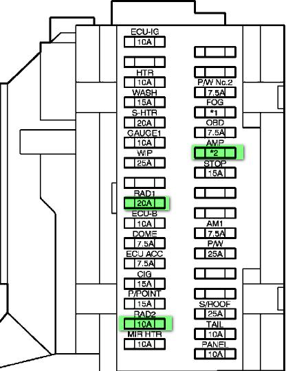 2006 toyota corolla fuse box diagram  1989 ford f 350