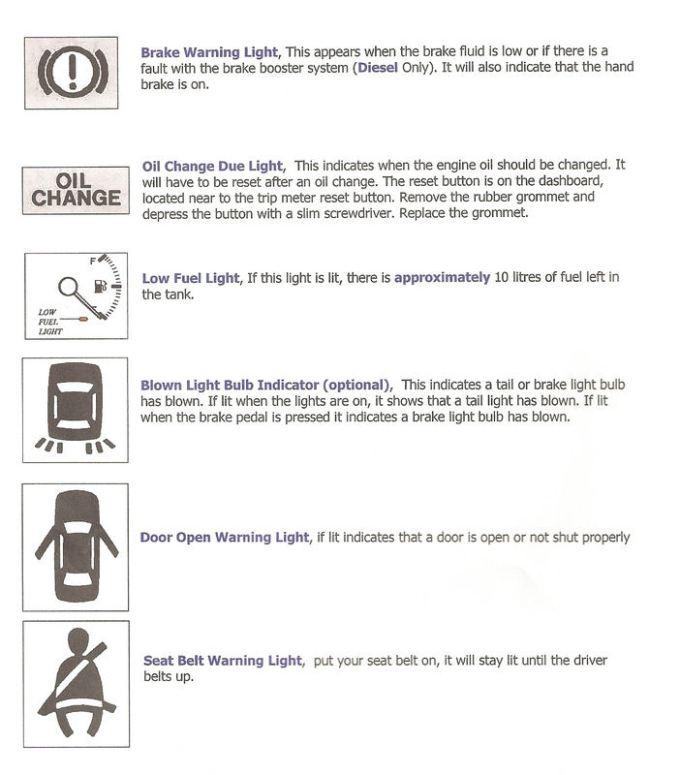 Prius Warning Lights
