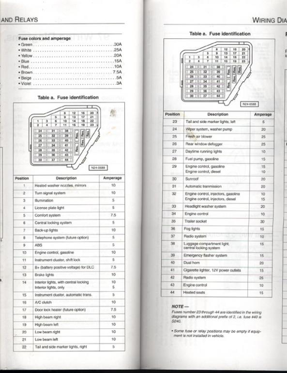 2002 vw fuse box diagram  wiring diagrams database instance