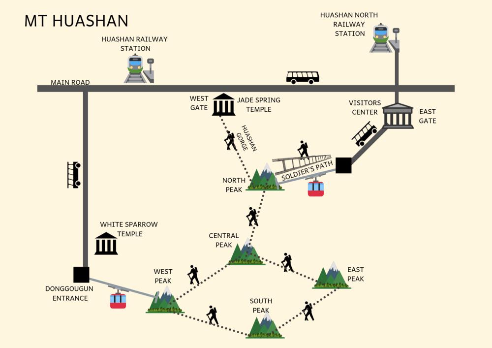 Карта горы Хуашань