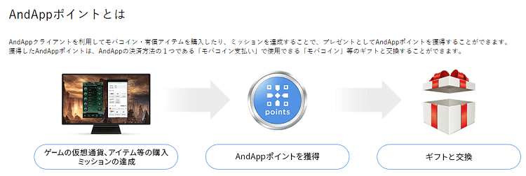 andapp-point-1