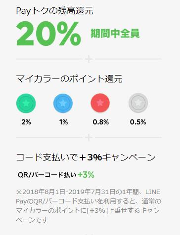 pay-toku