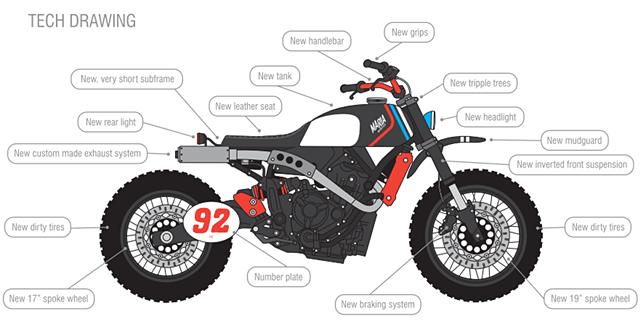 XSR700 ダートバイク