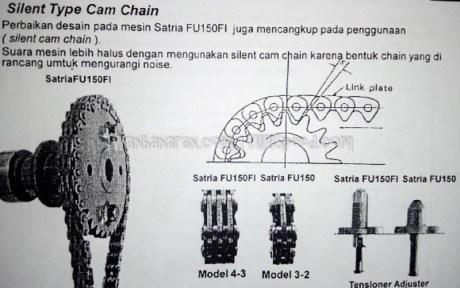 Satria-FU-injeksi 21