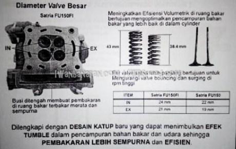 Satria-FU-injeksi 23