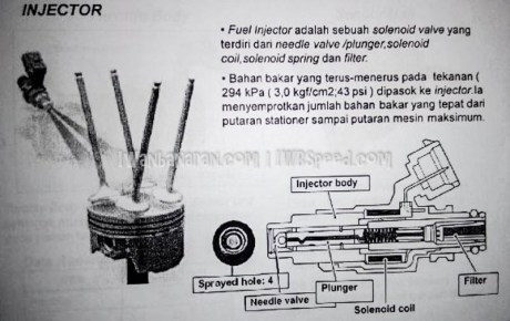 Satria-FU-injeksi 6