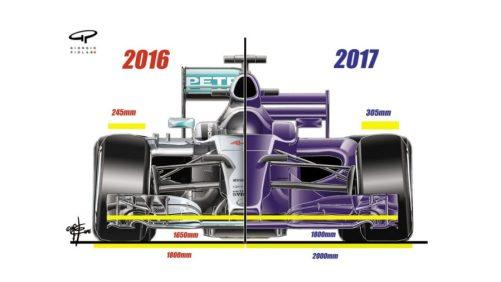 Bodwork Formula 1 Tahun 2017 - Front