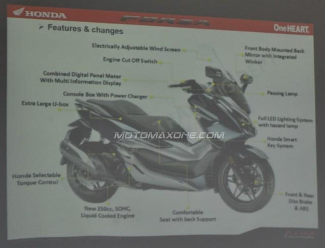 bedah teknologi forza 250 motomaxone