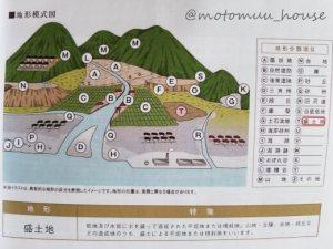 一条工務店の地盤調査報告書内の地形模式図