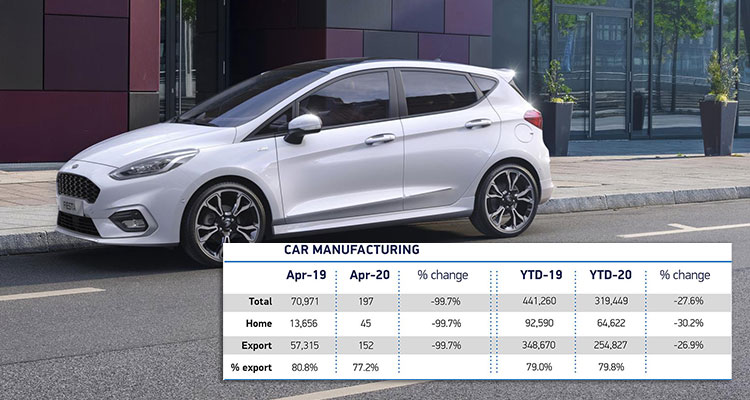 Car Production Down In April