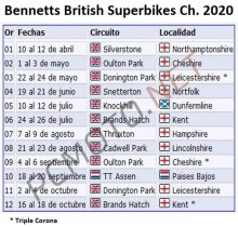 Calendario del British Superbike BSB 2020