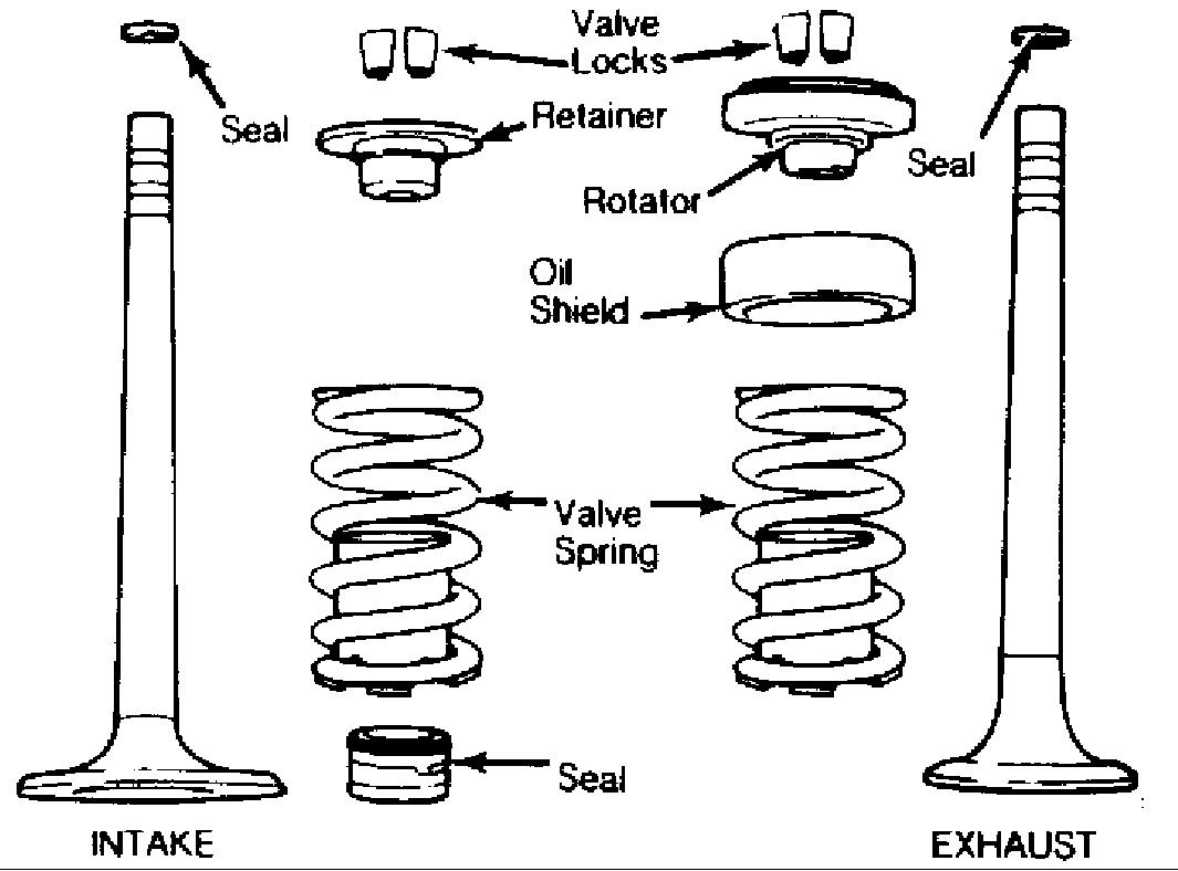 Fig 2 Exploded View Of Intake Amp Exhaust Valve Assemblies