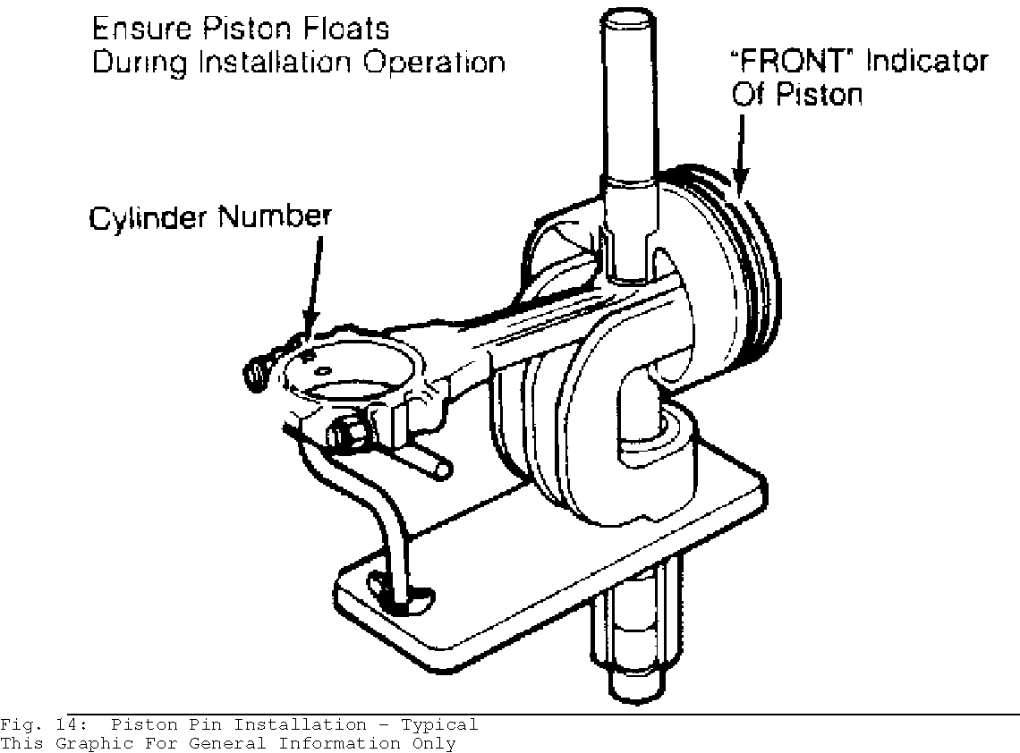 Lubricate Piston Pin And Install In Connecting Rod Ensur