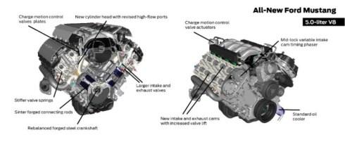 2015 Mustang 5.0 V8 435 hp horsepower 400 ft lb torque