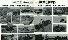 Jeep Willys Goes Most Anywhere CJ