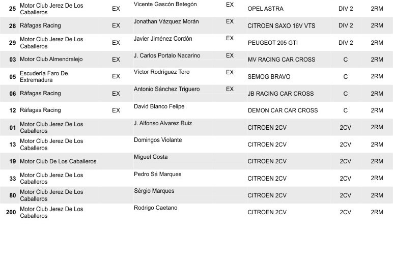 Lista provisional de inscritos 38 Auto Cross Jerez 170319