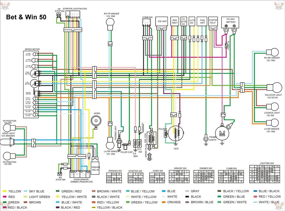 Yamaha 50cc Wiring Schematic  Auto Electrical Wiring Diagram