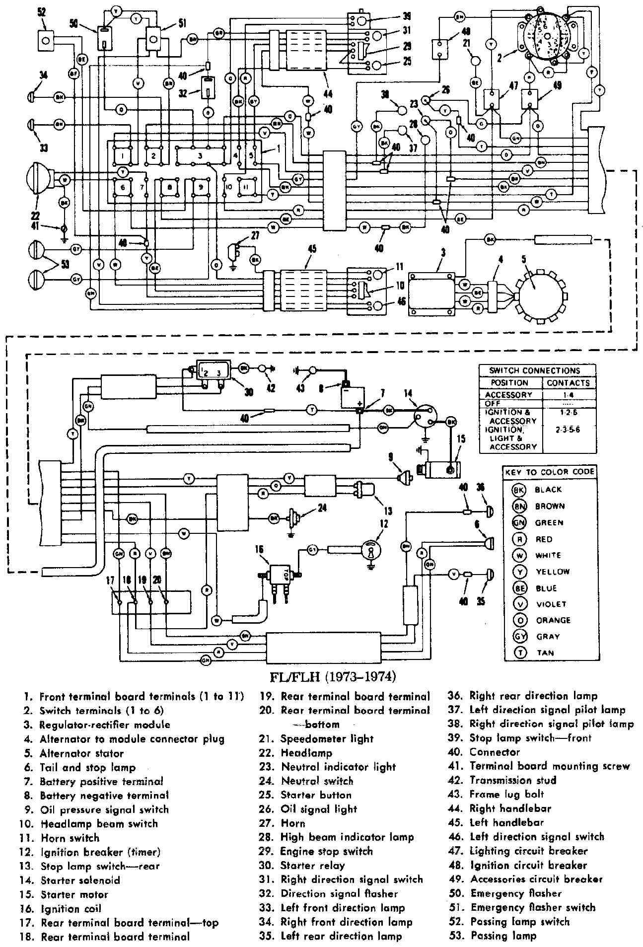Luxury 1973 Triumph Tr6 Wiring Diagram Embellishment - Everything ...