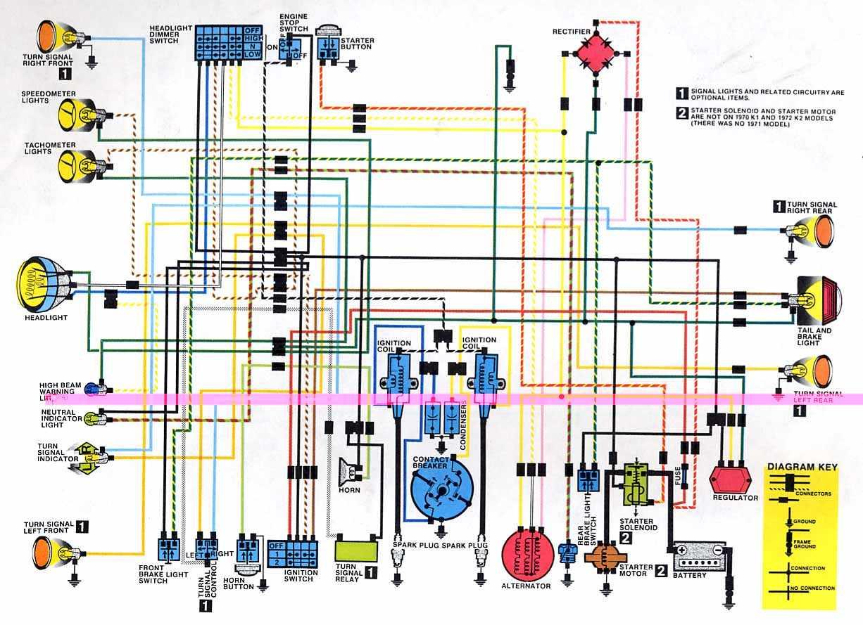 electrical wiring diagram of honda sl350?resize=640%2C464&ssl=1 motorcycle wiring diagrams for honda cl77 cb750k wiring diagram  at soozxer.org