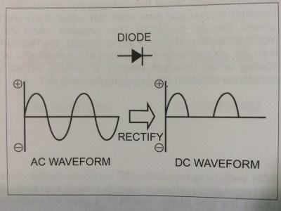 Honda Varadero Wiring Diagram | Wiring Library