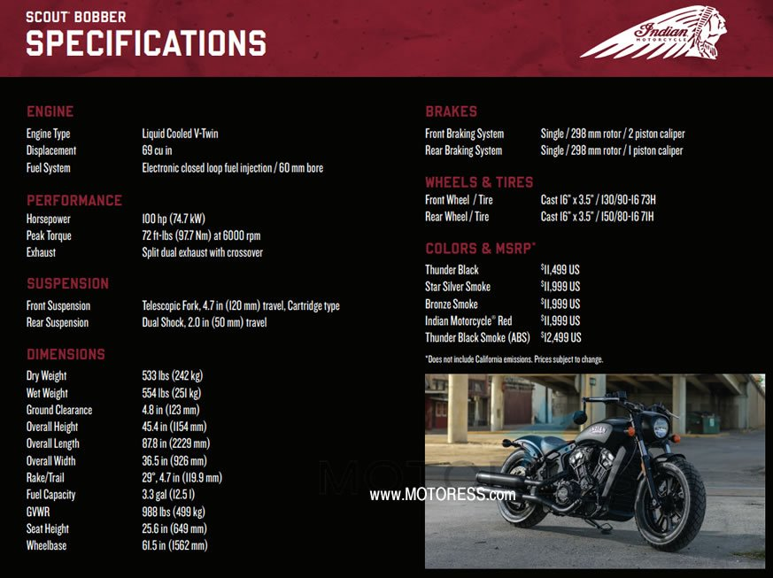Indian Scout Bobber full Specifications - MOTORESS