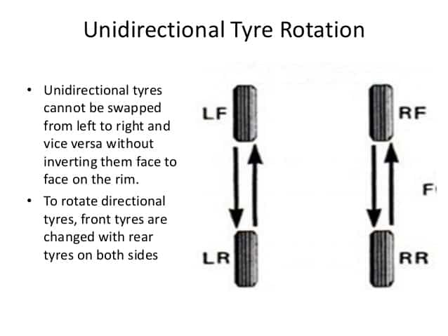 Straight tyre Rotation Method