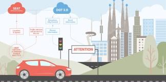 Un projet sponsorisé par SEAT, La voiture qui communique avec les feux lumineux
