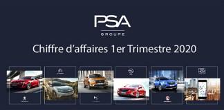 Groupe PSA : Chiffre d'affaires de 15,2 milliards d'euros au 1er trimestre 2020