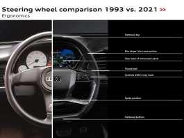 Volant Audi