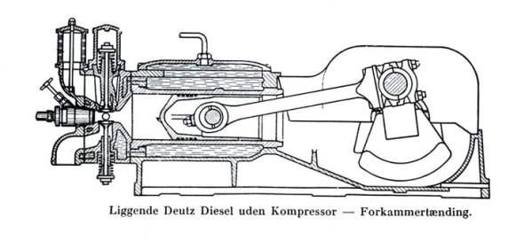 liggende deutz dansk motor og maskinsamling. Black Bedroom Furniture Sets. Home Design Ideas