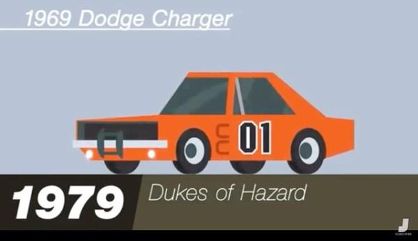 Un vídeo, de poco más de dos minutos y medio de duración, muestra versiones caricaturizadas de autos famosos que aparecieron en películas y series de televisión durante los pasados 50 años. Ilustraciones de Scott Park.