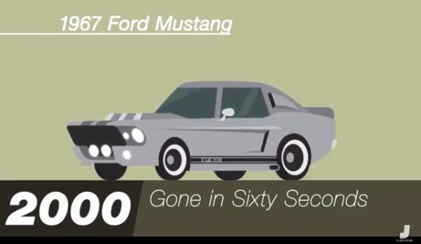50 Most Interesting Cars in 50 Years Scott Park Ford Mustang