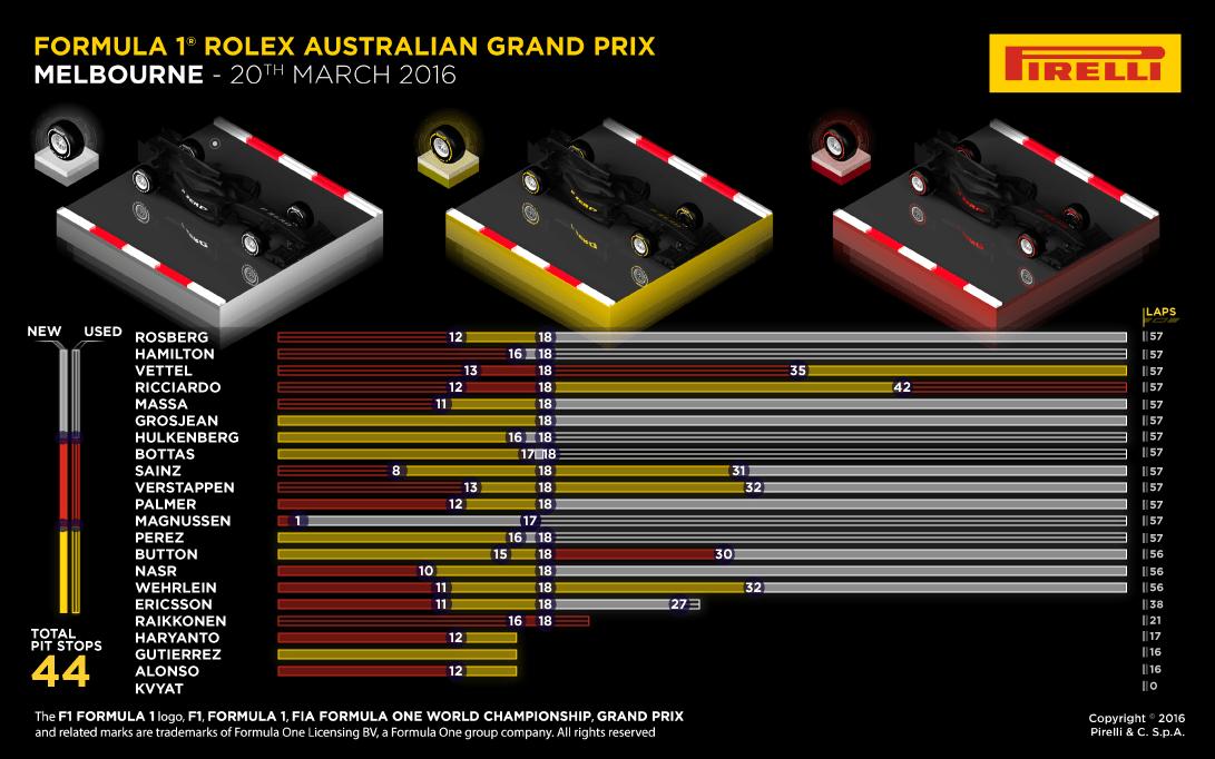 01-Australian-Race1-1k-EN