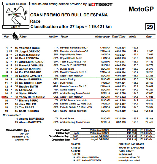 Classification ESP Race.bmp