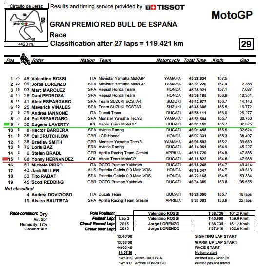Classification ESP Race.bmp