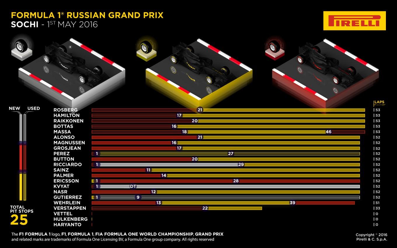 04-Russian-Race1-4k-EN2