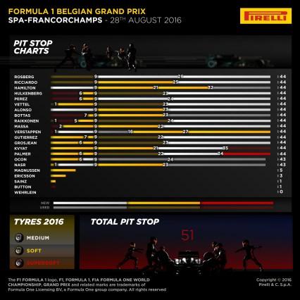 13-Belgian-Race1-4k-EN