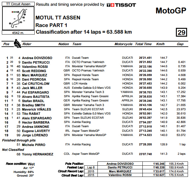 Classification.pdf - Assen R Part1.bmp