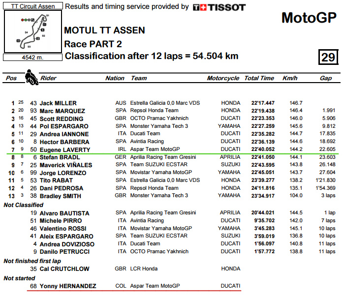 Classification.pdf - Assen R Part2.bmp