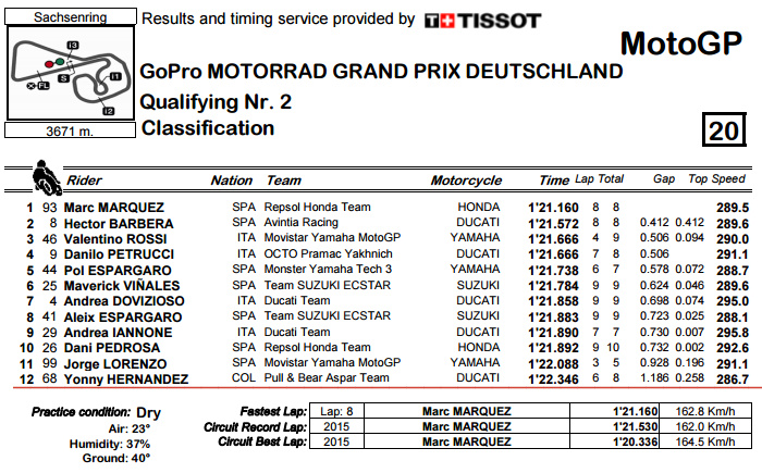 Classification.pdf - GermanGP Q2.bmp